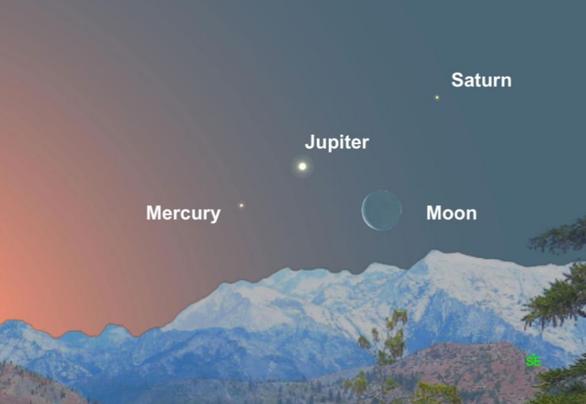 Năm 2021 có những sự kiện thiên văn nào đáng xem? - Ảnh 3.