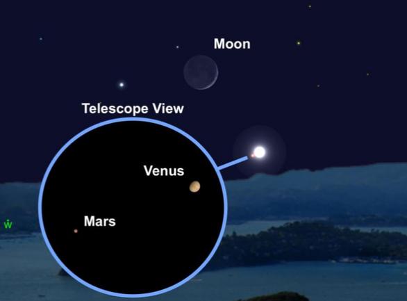 Năm 2021 có những sự kiện thiên văn nào đáng xem? - Ảnh 6.