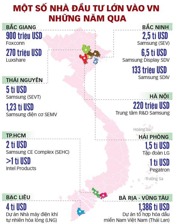 Đại bàng công nghệ làm tổ ở Việt Nam - Ảnh 4.