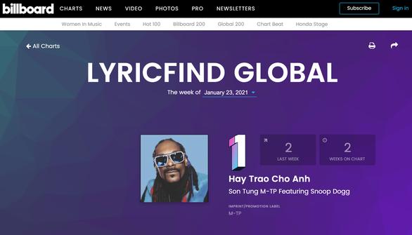 Hãy trao cho anh của Sơn Tùng, Snoop Dogg dẫn đầu Billboard lyricfind global chart - Ảnh 2.