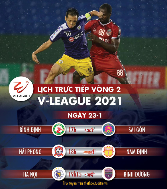 Lịch trực tiếp V-League 2021: Đại chiến Hà Nội - Bình Dương - Ảnh 1.