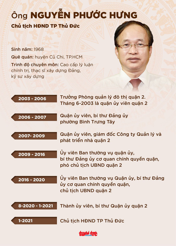 Ông Nguyễn Phước Hưng làm chủ tịch HĐND TP Thủ Đức - Ảnh 2.