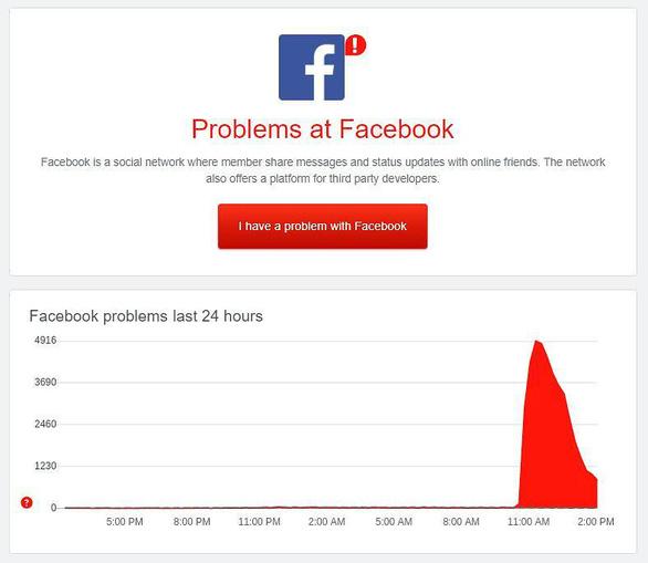 Nhiều người dùng bị lỗi đăng xuất khỏi tài khoản, Facebook nói gì? - Ảnh 1.