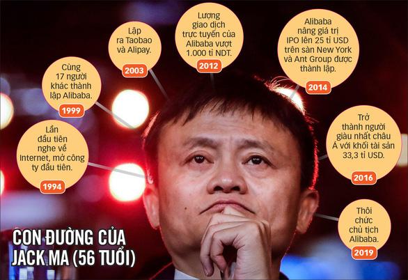 Đằng sau sự kiện Jack Ma mất tích - Ảnh 1.