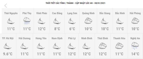 Sáng nay 8-1, Hà Nội lạnh 11 độ, Mẫu Sơn xuống âm 1,4 độ - Ảnh 1.