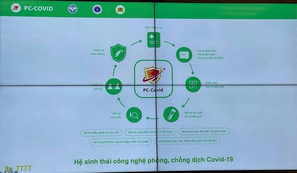 Ứng dụng PC-COVID sẽ được sử dụng như thế nào? - Ảnh 1.