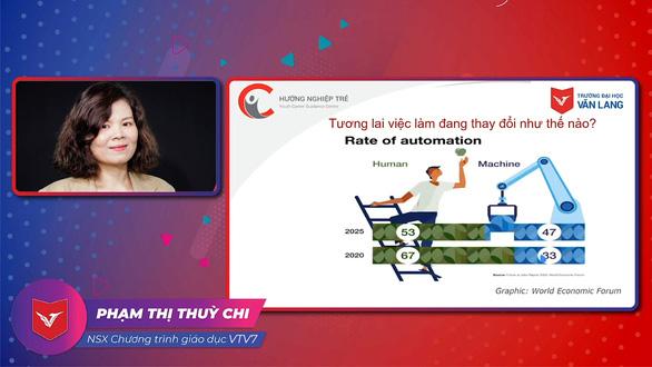 Đại Học Văn Lang và tuần lễ hướng nghiệp giữa mùa COVID - Ảnh 1.