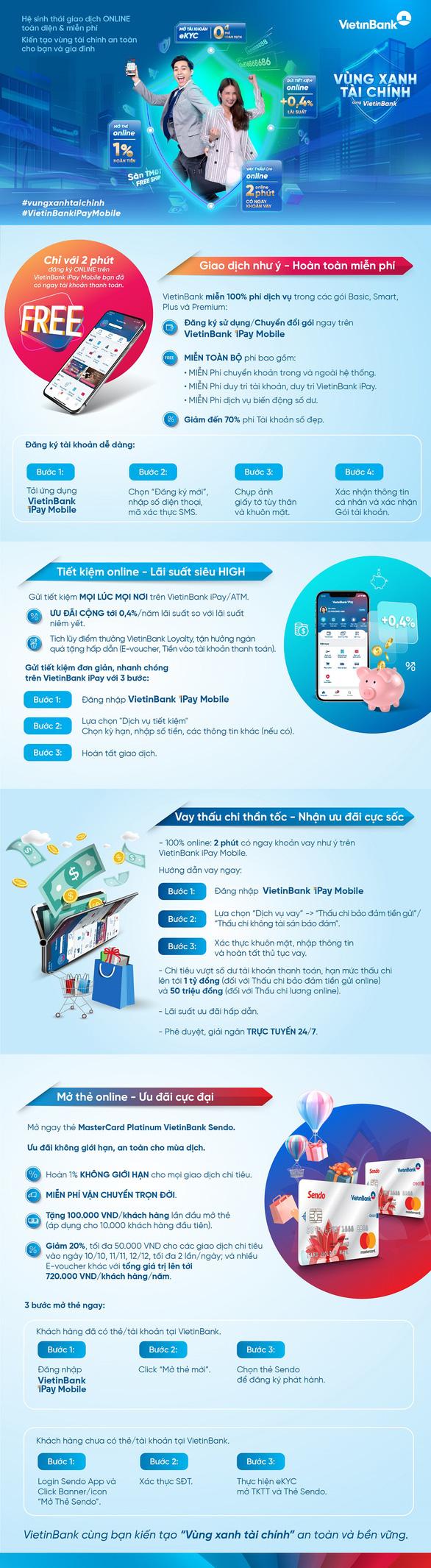 Cùng VietinBank kiến tạo Vùng xanh tài chính - Ảnh 1.