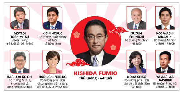 Nội các mới của Nhật ra mắt - Ảnh 1.