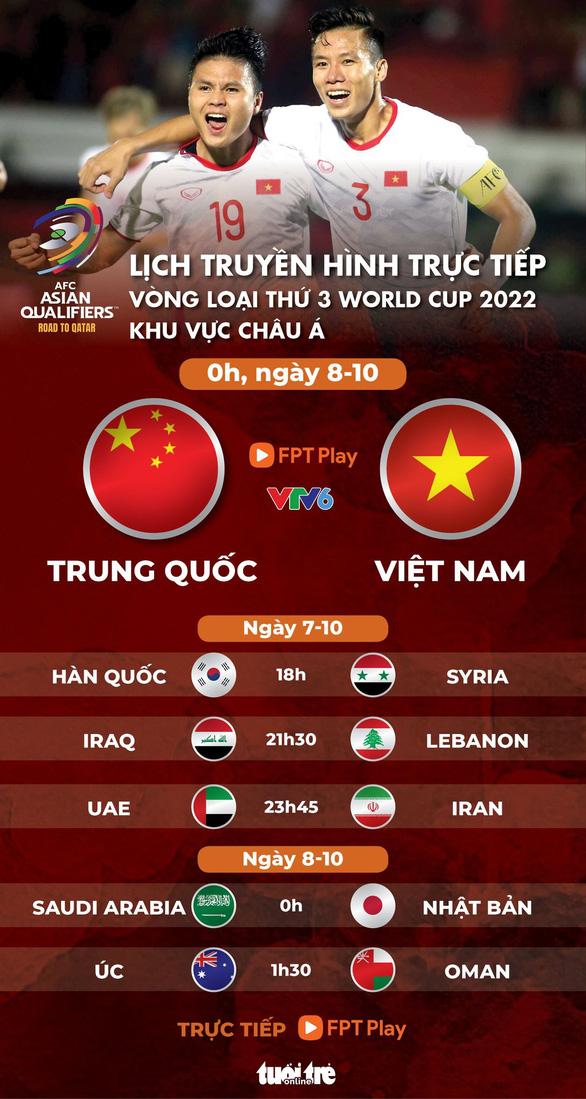 Lịch trực tiếp Việt Nam - Trung Quốc ở vòng loại World Cup 2022 - Ảnh 1.
