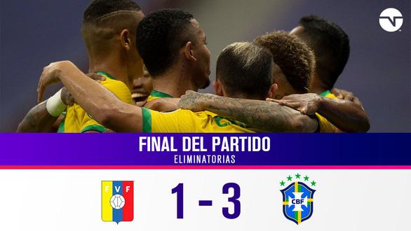 Argentina bị cầm chân, Brazil thắng nhọc nhằn - Ảnh 2.