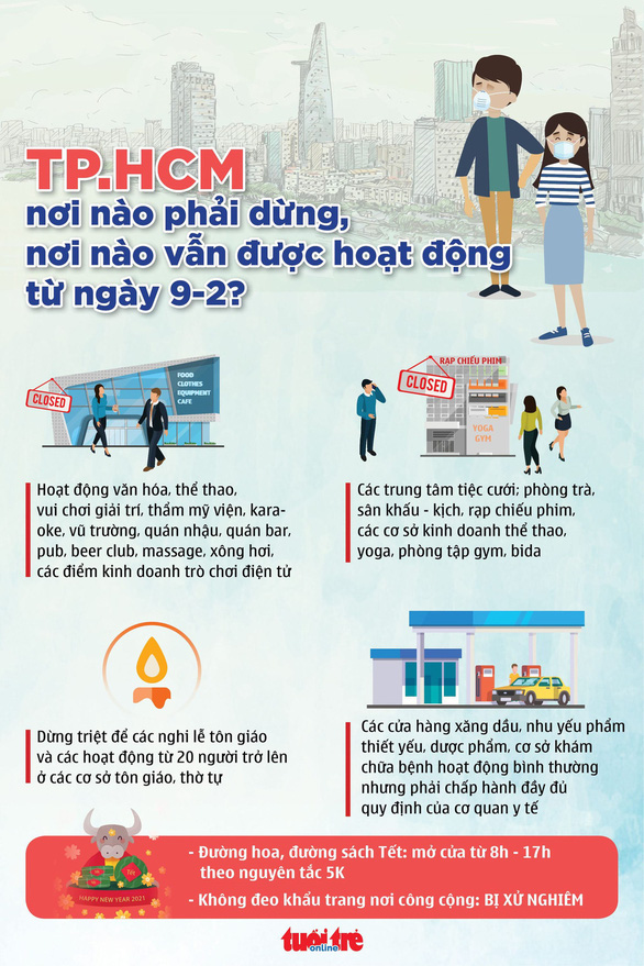 Sinh viên định ở lại Sài Gòn xuyên Tết 'trở tay không kịp' trước dịch COVID-19 - Ảnh 2.