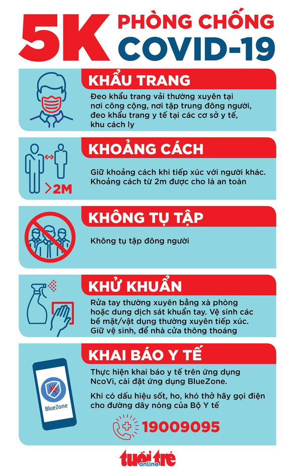 Chủng virus các nhân viên Tân Sơn Nhất mắc không phải biến thể từ Anh, lần đầu thấy ở Việt Nam - Ảnh 1.