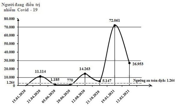 GS Nguyễn Thiện Nhân nhận định về làn sóng lây nhiễm COVID-19 - Ảnh 6.