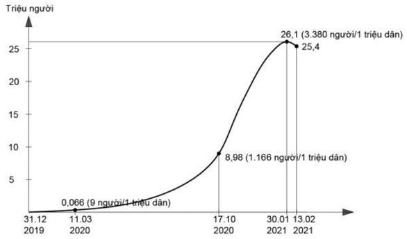 GS Nguyễn Thiện Nhân nhận định về làn sóng lây nhiễm COVID-19 - Ảnh 2.