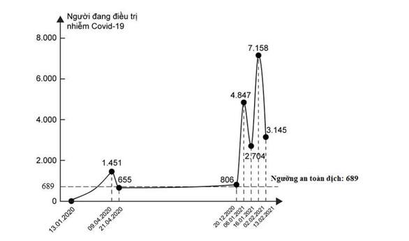 GS Nguyễn Thiện Nhân nhận định về làn sóng lây nhiễm COVID-19 - Ảnh 8.