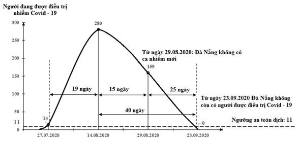 GS Nguyễn Thiện Nhân nhận định về làn sóng lây nhiễm COVID-19 - Ảnh 10.