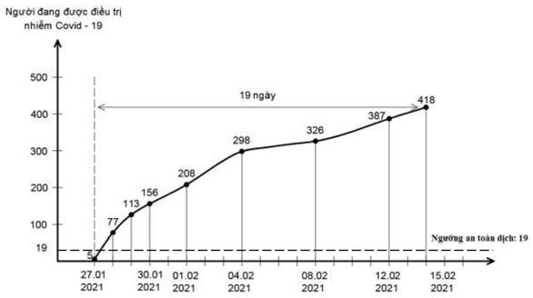 GS Nguyễn Thiện Nhân nhận định về làn sóng lây nhiễm COVID-19 - Ảnh 11.