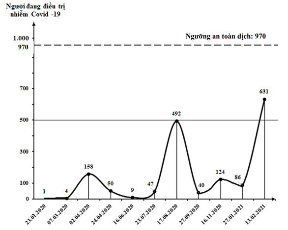 GS Nguyễn Thiện Nhân nhận định về làn sóng lây nhiễm COVID-19 - Ảnh 9.