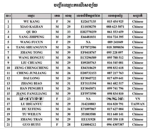 Xác minh thông tin 2 phụ nữ Việt Nam nhiễm COVD-19 ở Campuchia - Ảnh 1.
