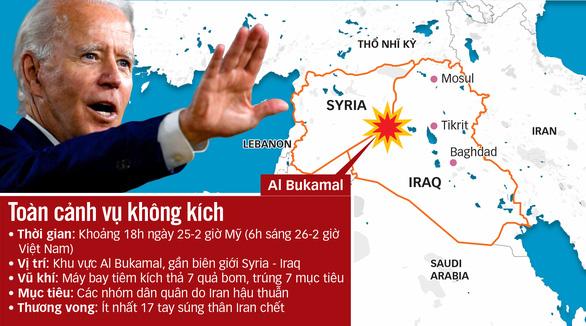 Mỹ bắn nhiều tín hiệu khi không kích Syria - Ảnh 1.