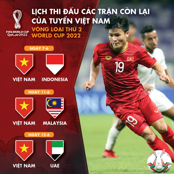 Lịch thi đấu của tuyển Việt Nam tại vòng loại thứ 2 World Cup 2022 ở UAE - Ảnh 1.
