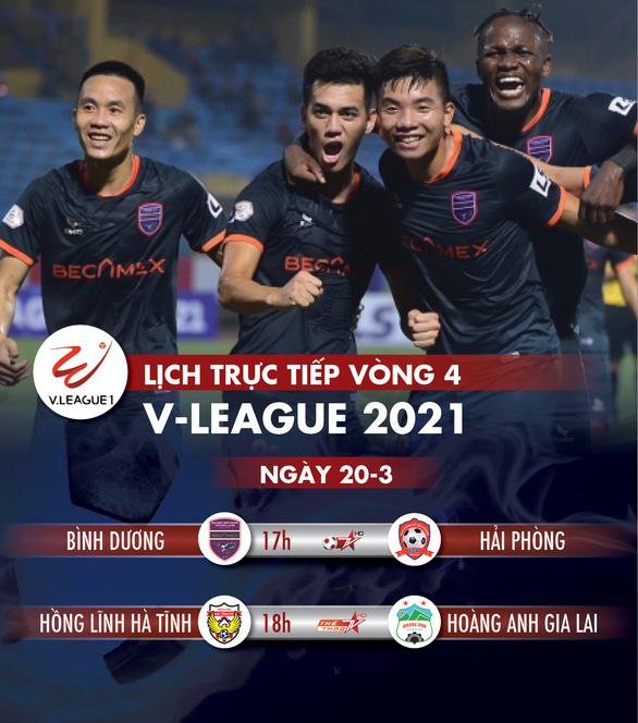 Lịch trực tiếp vòng 4 V-League 2021: HAGL lên đầu bảng? - Ảnh 1.