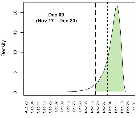 Nghiên cứu mới: COVID-19 đã âm thầm lây nhiễm trước khi bị lộ? - Ảnh 3.