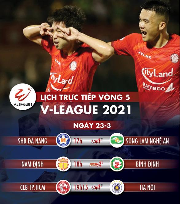 Lịch trực tiếp vòng 5 V-League 2021: Đại chiến CLB TP.HCM - CLB Hà Nội - Ảnh 1.