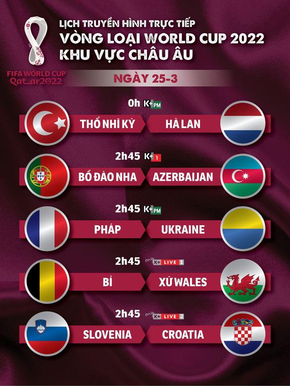 Lịch trực tiếp vòng loại World Cup 2022 khu vực châu Âu: Hà Lan, Đức, Bồ Đào Nha, Pháp ra quân - Ảnh 1.
