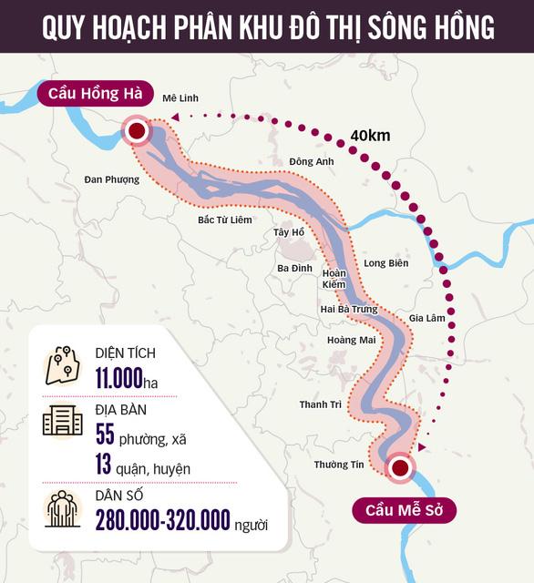 Hà Nội từ quay lưng vào sông Hồng nay sẽ quay mặt vào sông Hồng để phát triển - Ảnh 4.