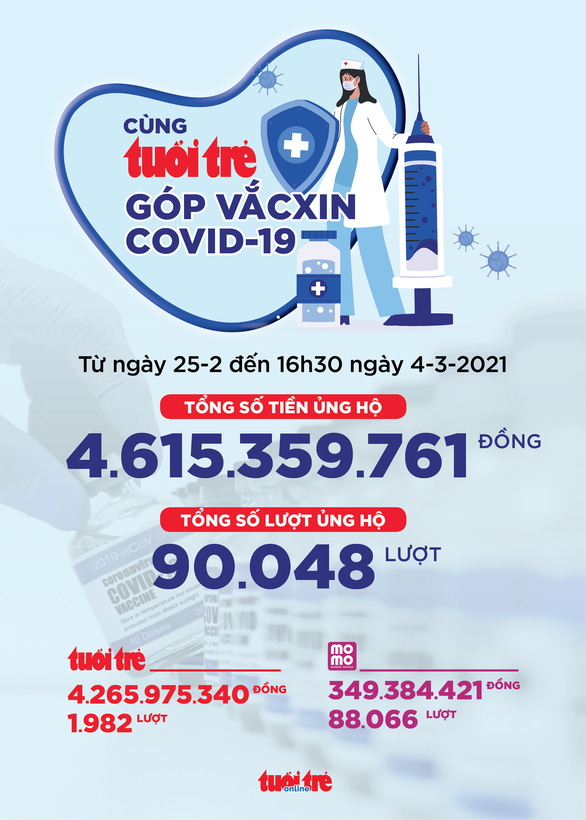 Doanh nghiệp nước ngoài đầu tiên ủng hộ 3 tỉ đồng Cùng Tuổi Trẻ góp vắc xin COVID-19 - Ảnh 5.