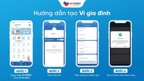 VNPAY trở lại thị trường ví điện tử, ưu tiên tiện ích gia đình - Ảnh 4.