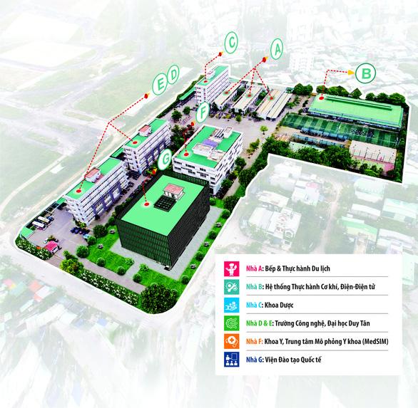 Các phương án tuyển sinh 2021 ở ĐH Duy Tân - Ảnh 1.