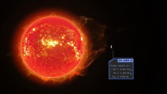 Phát hiện hành tinh mới có thể giúp tìm dấu vết sự sống ngoài Trái đất - Ảnh 1.