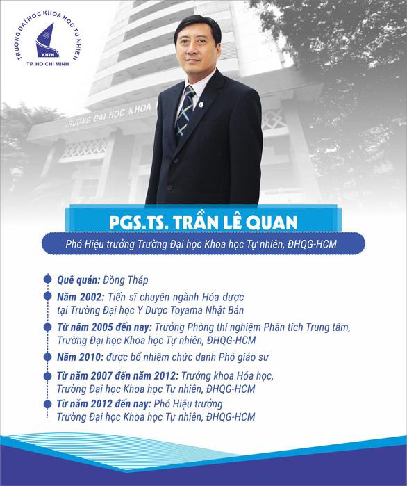 PGS.TS Trần Lê Quan phụ trách Trường ĐH Khoa học tự nhiên TP.HCM - Ảnh 1.