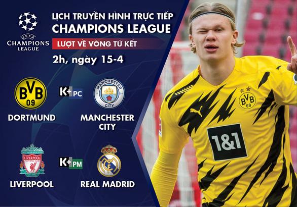 Lịch trực tiếp tứ kết lượt về Champions League: Dortmund - Man City, Liverpool - Real Madrid - Ảnh 1.