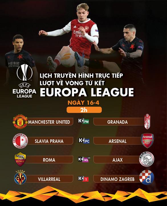 Lịch trực tiếp lượt về tứ kết Europa League: Chờ Man United, Arsenal đi tiếp - Ảnh 1.