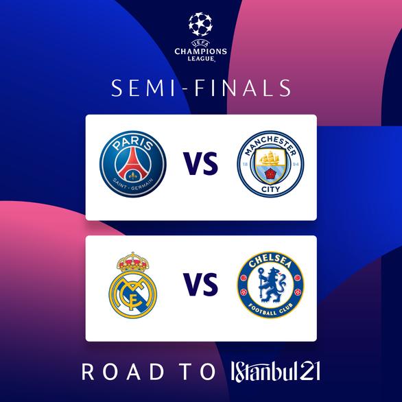 Hai cặp đấu bán kết Champions League hấp dẫn bậc nhất lịch sử - Ảnh 1.