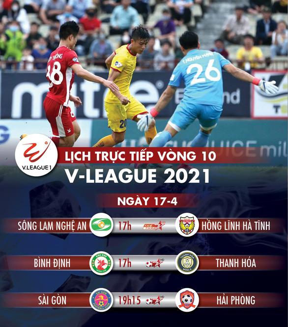 Lịch trực tiếp vòng 10 V-League 2021: SLNA - Hà Tĩnh, Sài Gòn - Hải Phòng - Ảnh 1.