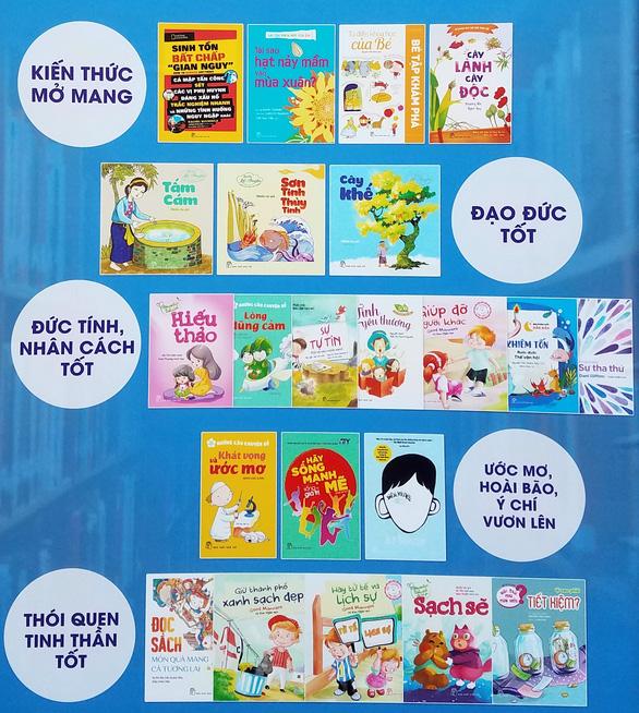 Ngày sách Việt Nam lần 8: Sách kết nối từ lịch sử đến gia đình hiện đại - Ảnh 2.