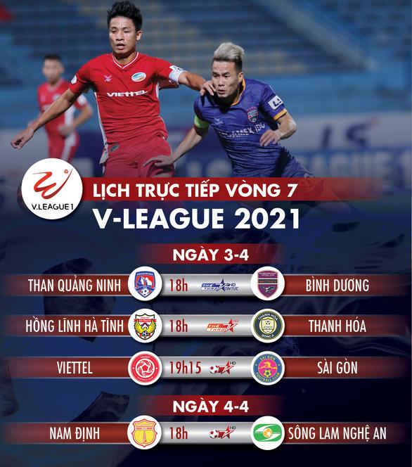 Lịch trực tiếp vòng 7 V-League 2021: Viettel gặp Sài Gòn, Quảng Ninh đụng Bình Dương - Ảnh 1.