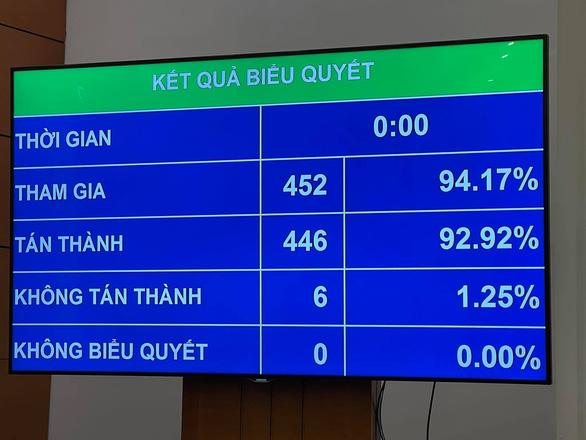 Ông Nguyễn Xuân Phúc thực hiện nhiệm vụ, quyền hạn Thủ tướng đến khi bầu được Thủ tướng mới - Ảnh 2.