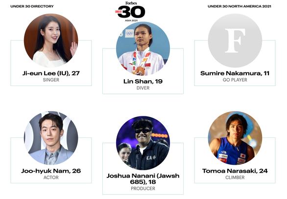 Châu Bùi vào danh sách Under 30 châu Á của Forbes - Ảnh 3.