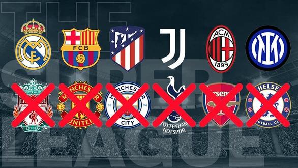 6 đại gia của Anh đồng loạt rút lui khỏi Super League - Ảnh 1.