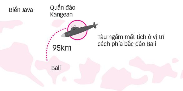 Chạy đua giải cứu tàu ngầm Indonesia - Ảnh 3.