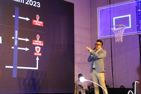 Nhiều điều mới mẻ ở VBA 2021 - Ảnh 2.