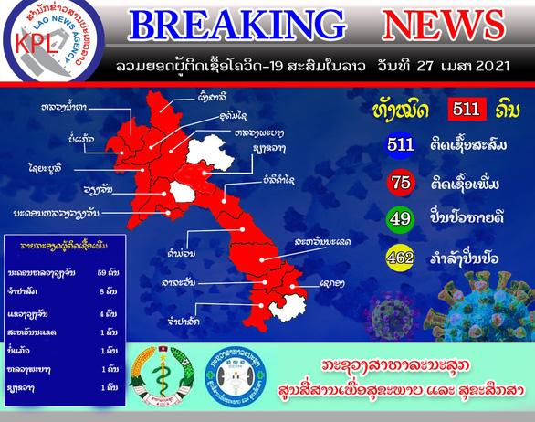 Dịch tại Lào lan rộng ra 15/18 tỉnh, 8 tỉnh giáp biên giới Việt Nam - Ảnh 1.