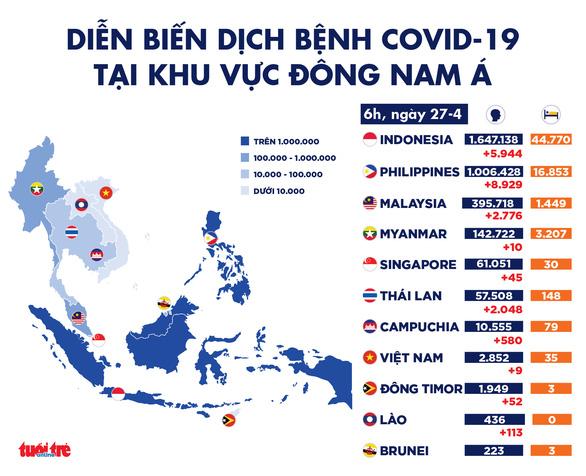 NÓNG: Sau hơn 1 tháng, 1 người Việt nhiễm COVID-19 trong khu cách ly, lây từ bệnh nhân Ấn Độ - Ảnh 2.
