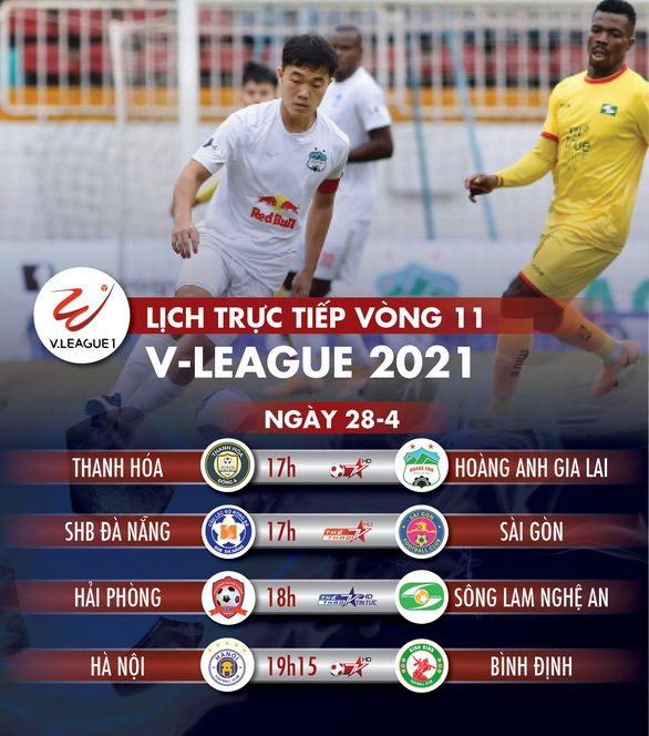 Lịch trực tiếp V-League 2021: Hà Nội gặp Bình Định, HAGL sẽ bứt lên? - Ảnh 1.
